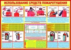 Плакат. Использование средств пожаротушения