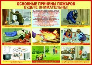 Плакат. Основные причины пожаров