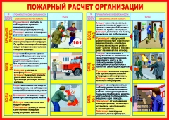 Плакат. Пожарный расчет организации