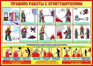 Плакат. Правила работы с огнетушителями